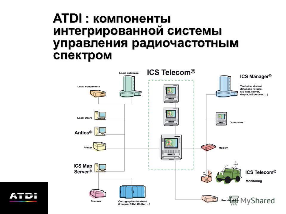 ATDI : компоненты интегрированной системы управления радиочастотным спектром