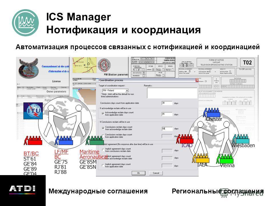 ICS Manager Нотификация и координация Автоматизация процессов связанных с нотификацией и координацией Региональные соглашенияМеждународные соглашения