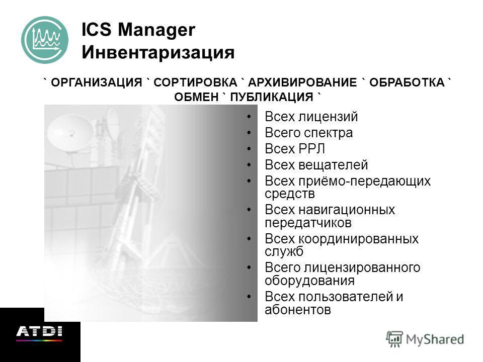 ICS Manager Инвентаризация Всех лицензий Всего спектра Всех РРЛ Всех вещателей Всех приёмо-передающих средств Всех навигационных передатчиков Всех координированных служб Всего лицензированного оборудования Всех пользователей и абонентов ` ОРГАНИЗАЦИЯ