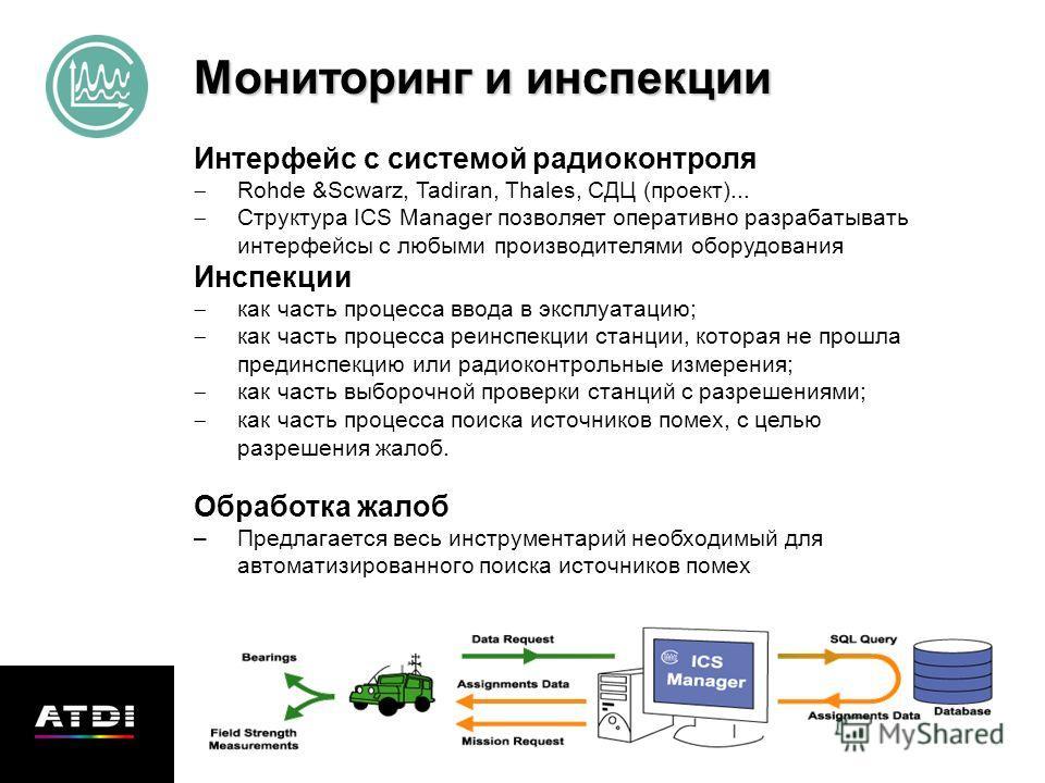 Интерфейс с системой радиоконтроля Rohde &Scwarz, Tadiran, Thales, СДЦ (проект)... Структура ICS Manager позволяет оперативно разрабатывать интерфейсы с любыми производителями оборудования Инспекции как часть процесса ввода в эксплуатацию; как часть
