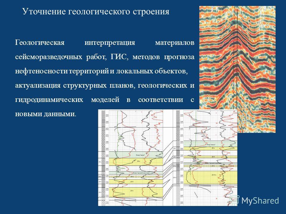 Уточнение геологического строения Геологическая интерпретация материалов сейсморазведочных работ, ГИС, методов прогноза нефтеносности территорий и локальных объектов, актуализация структурных планов, геологических и гидродинамических моделей в соотве