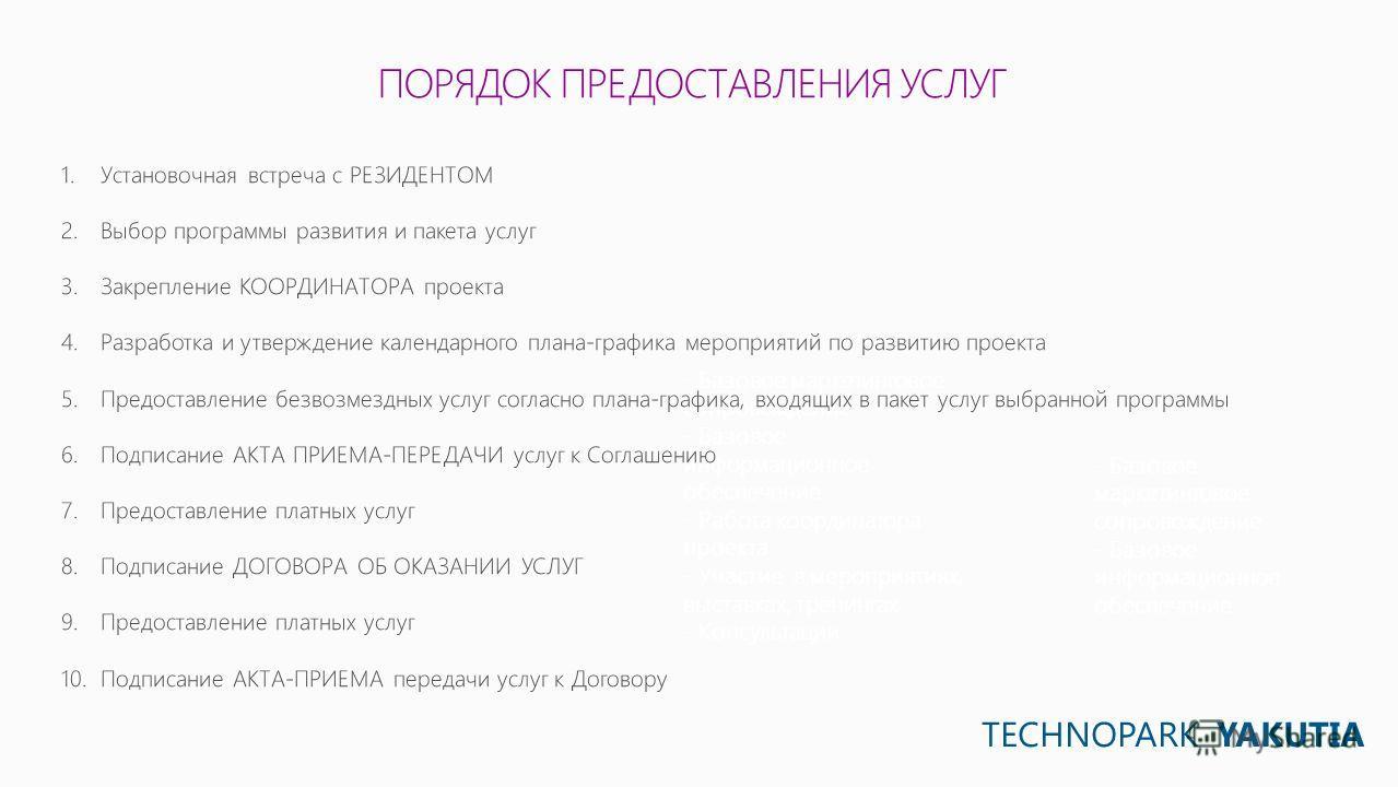TECHNOPARK YAKUTIA - Базовое маркетинговое сопровождение - Базовое информационное обеспечение - Базовое маркетинговое сопровождение - Базовое информационное обеспечение - Работа координатора проекта - Участие в мероприятиях, выставках, тренингах - Ко