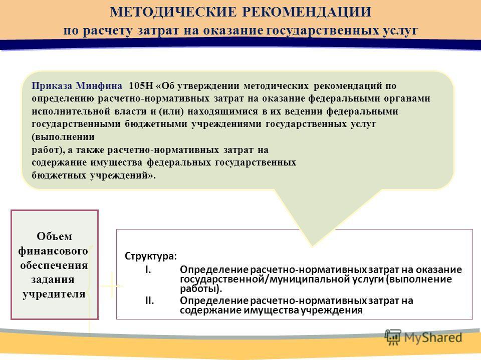 МЕТОДИЧЕСКИЕ РЕКОМЕНДАЦИИ по расчету затрат на оказание государственных услуг Структура: I.Определение расчетно-нормативных затрат на оказание государственной/муниципальной услуги (выполнение работы). II.Определение расчетно-нормативных затрат на сод