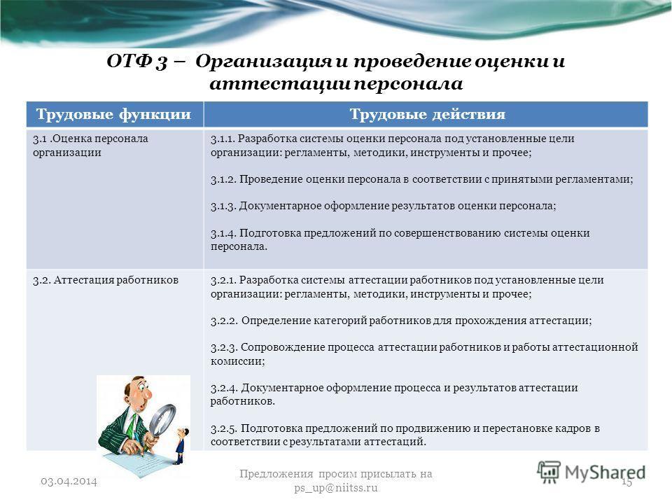 ОТФ 3 – Организация и проведение оценки и аттестации персонала Трудовые функции Трудовые действия 3.1. Оценка персонала организации 3.1.1. Разработка системы оценки персонала под установленные цели организации: регламенты, методики, инструменты и про