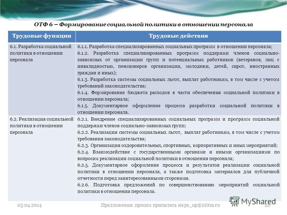 ОТФ 6 – Формирование социальной политики в отношении персонала Трудовые функции Трудовые действия 6.1. Разработка социальной политики в отношении персонала 6.1.1. Разработка специализированных социальных программ в отношении персонала; 6.1.2. Разрабо