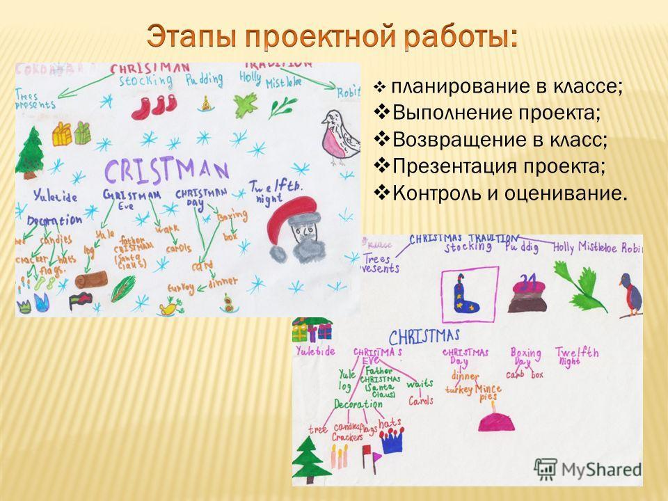 планирование в классе; Выполнение проекта; Возвращение в класс; Презентация проекта; Контроль и оценивание.