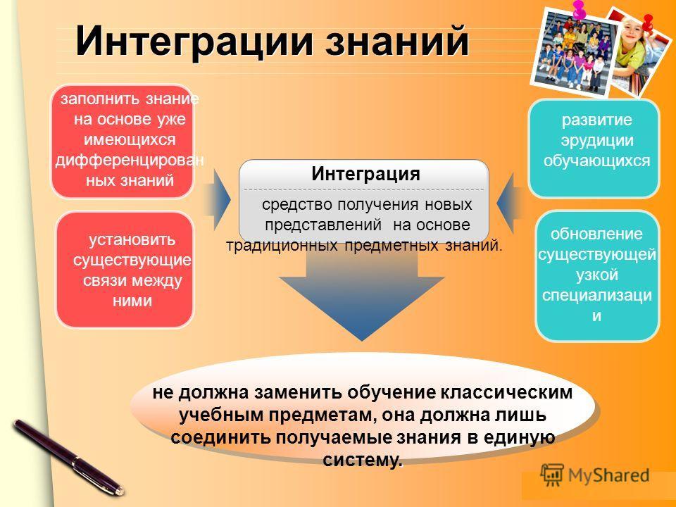 www.themegallery.com Интеграции знаний Интеграция средство получения новых представлений на основе традиционных предметных знаний. развитие эрудиции обучающихся обновление существующей узкой специализации и заполнить знание на основе уже имеющихся ди