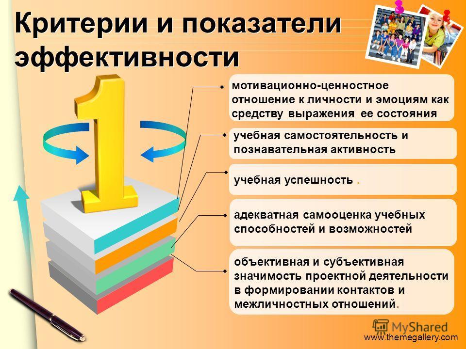 www.themegallery.com Критерии и показатели эффективности учебная самостоятельность и познавательная активность учебная успешность. объективная и субъективная значимость проектной деятельности в формировании контактов и межличностных отношений. адеква