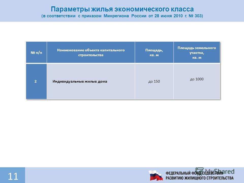 Параметры жилья экономического класса (в соответствии с приказом Минрегиона России от 28 июня 2010 г. 303) 11