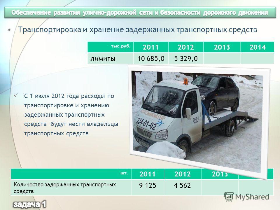 Транспортировка и хранение задержанных транспортных средств шт. 2011201220132014 Количество задержанных транспортных средств 9 1254 562 тыс.руб. 2011201220132014 лимиты 10 685,05 329,0 С 1 июля 2012 года расходы по транспортировке и хранению задержан