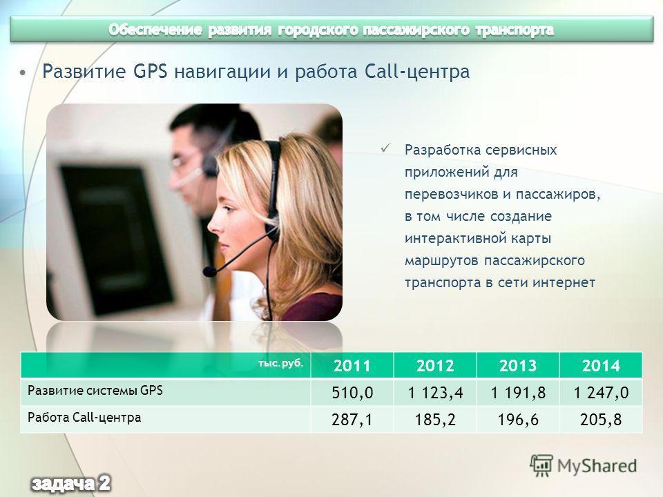 Развитие GPS навигации и работа Call-центра Разработка сервисных приложений для перевозчиков и пассажиров, в том числе создание интерактивной карты маршрутов пассажирского транспорта в сети интернет тыс.руб. 2011201220132014 Развитие системы GPS 510,