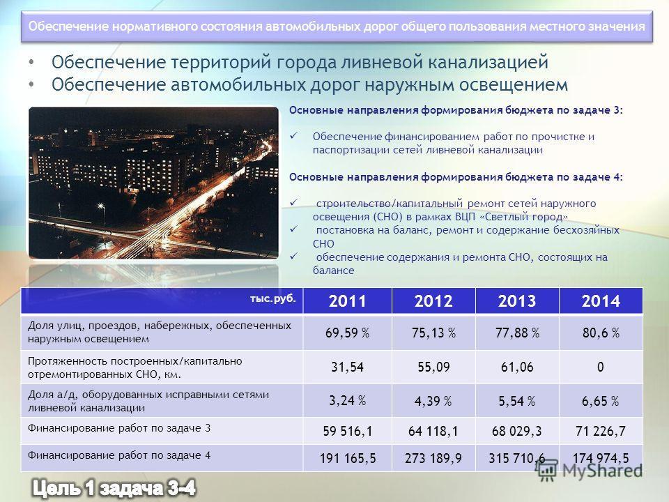 Обеспечение нормативного состояния автомобильных дорог общего пользования местного значения тыс.руб. 2011201220132014 Доля улиц, проездов, набережных, обеспеченных наружным освещением 69,59 %75,13 %77,88 %80,6 % Протяженность построенных/капитально о
