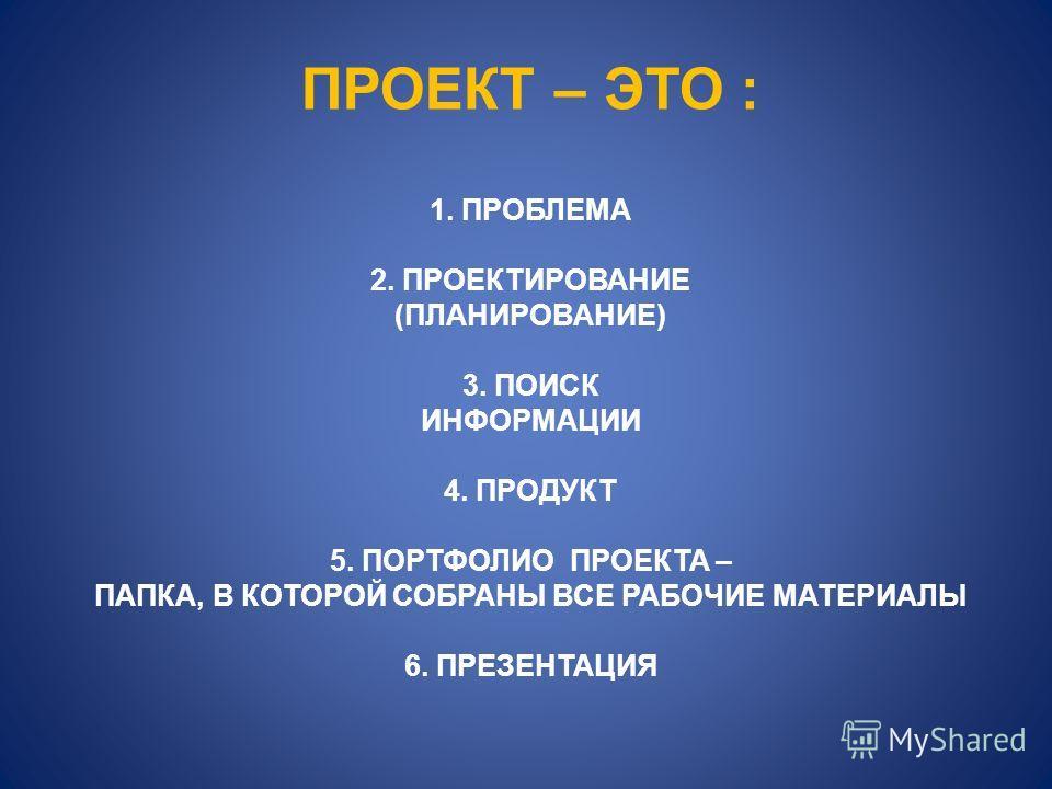 ПРОЕКТ – ЭТО : 1. ПРОБЛЕМА 2. ПРОЕКТИРОВАНИЕ (ПЛАНИРОВАНИЕ) 3. ПОИСК ИНФОРМАЦИИ 4. ПРОДУКТ 5. ПОРТФОЛИО ПРОЕКТА – ПАПКА, В КОТОРОЙ СОБРАНЫ ВСЕ РАБОЧИЕ МАТЕРИАЛЫ 6. ПРЕЗЕНТАЦИЯ