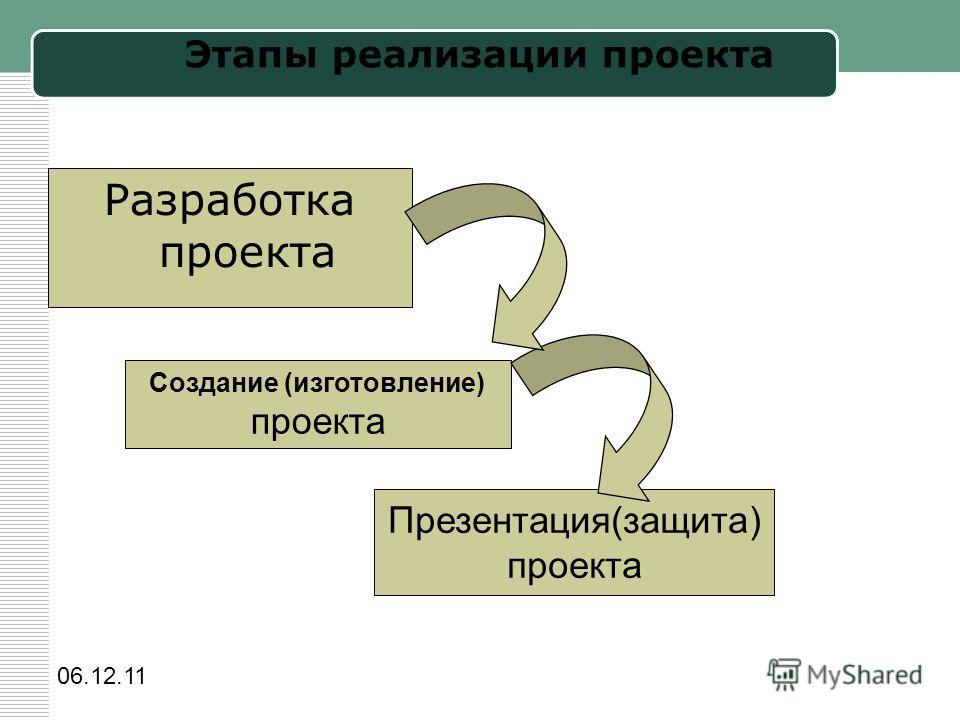 06.12.11 Этапы реализации проекта Разработка проекта Создание (изготовление) проекта Презентация(защита) проекта