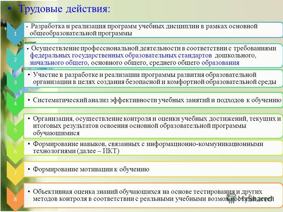 Трудовые действия: 1 Разработка и реализация программ учебных дисциплин в рамках основной общеобразовательной программы 2 Осуществление профессиональной деятельности в соответствии с требованиями федеральных государственных образовательных стандартов