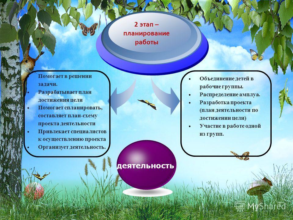 Разработка проекта (план