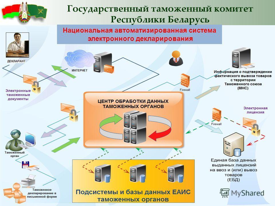 Национальная автоматизированная система электронного декларирования Государственный таможенный комитет Республики Беларусь