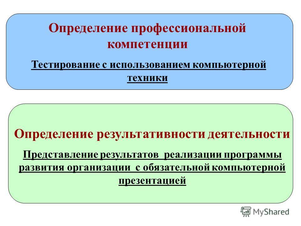 Определение результативности деятельности Представление результатов реализации программы развития организации с обязательной компьютерной презентацией Определение профессиональной компетенции Тестирование с использованием компьютерной техники