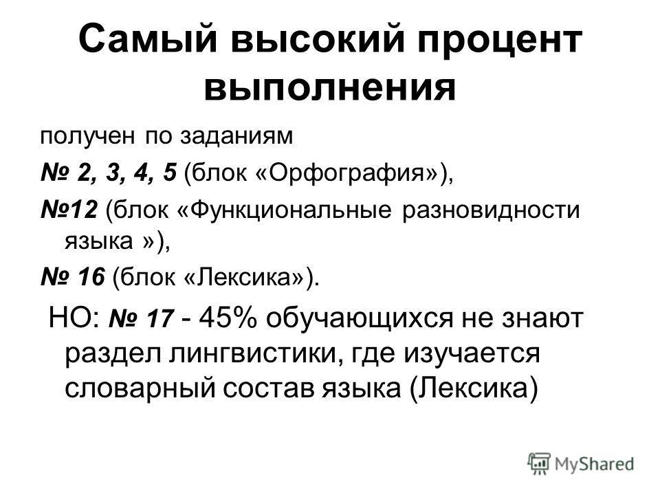 Самый высокий процент выполнения получен по заданиям 2, 3, 4, 5 (блок «Орфография»), 12 (блок «Функциональные разновидности языка »), 16 (блок «Лексика»). НО: 17 - 45% обучающихся не знают раздел лингвистики, где изучается словарный состав языка (Лек