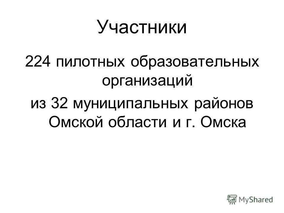 Участники 224 пилотных образовательных организаций из 32 муниципальных районов Омской области и г. Омска