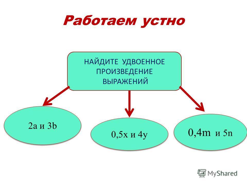Работаем устно НАЙДИТЕ УДВОЕННОЕ ПРОИЗВЕДЕНИЕ ВЫРАЖЕНИЙ 6ab 2xy 2a и 3b 0,5x и 4y 2mn 0,4m и 5n
