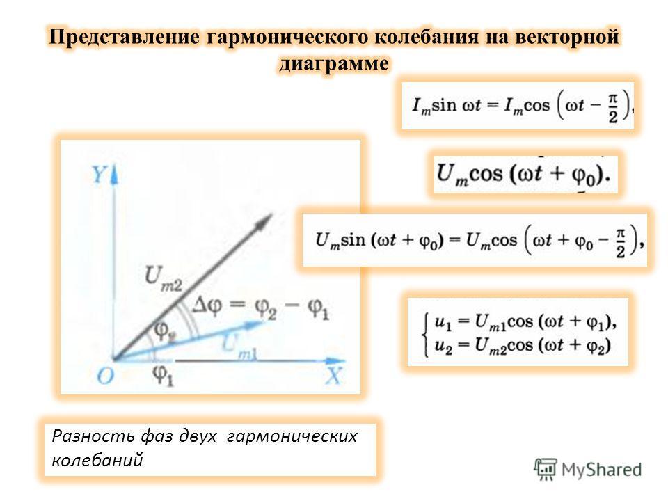 Разность фаз двух гармонических колебаний