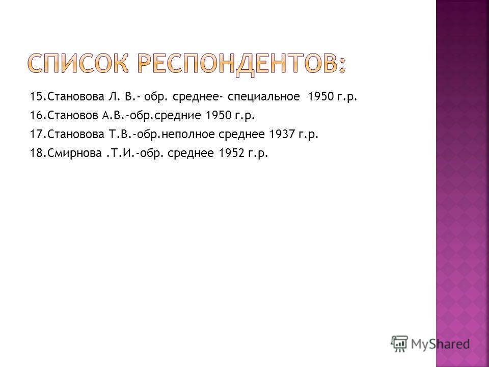 15.Становова Л. В.- обр. среднее- специальное 1950 г.р. 16.Становов А.В.-обр.средние 1950 г.р. 17.Становова Т.В.-обр.неполное среднее 1937 г.р. 18.Смирнова.Т.И.-обр. среднее 1952 г.р.