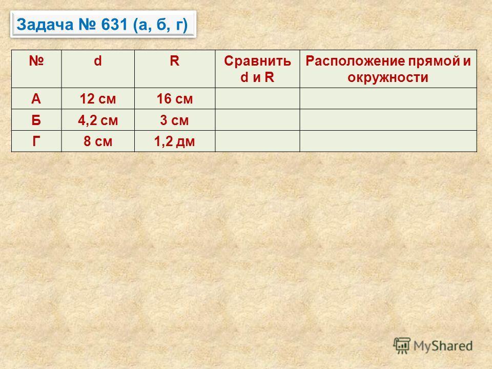 Задача 631 (а, б, г) dRCравнить d и R Расположение прямой и окружности А12 см16 см Б4,2 см3 см Г8 см1,2 дм