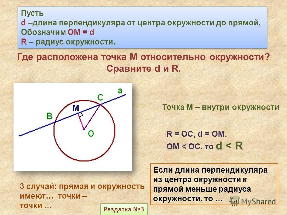 Пусть d –длина перпендикуляра от центра окружности до прямой, Обозначим ОМ = d R – радиус окружности. Пусть d –длина перпендикуляра от центра окружности до прямой, Обозначим ОМ = d R – радиус окружности. Где расположена точка М относительно окружност