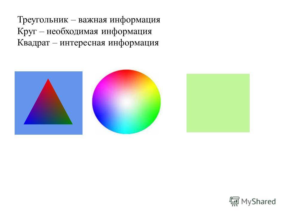 Треугольник – важная информация Круг – необходимая информация Квадрат – интересная информация