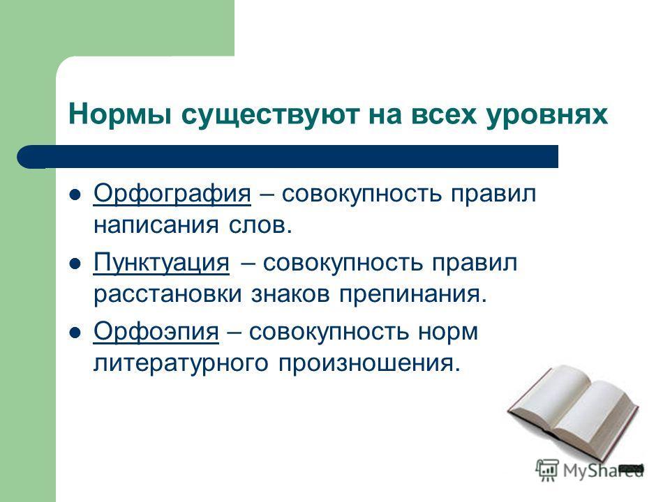 Нормы существуют на всех уровнях Орфография – совокупность правил написания слов. Пунктуация – совокупность правил расстановки знаков препинания. Орфоэпия – совокупность норм литературного произношения.