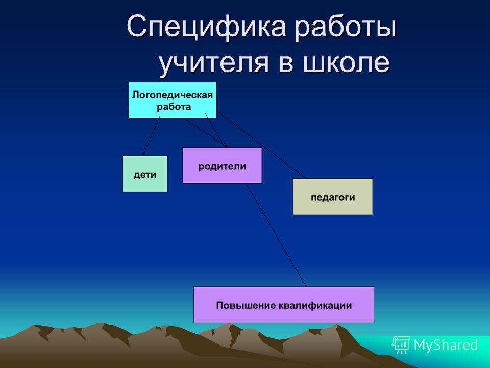 Специфика работы учителя в школе Специфика работы учителя в школе