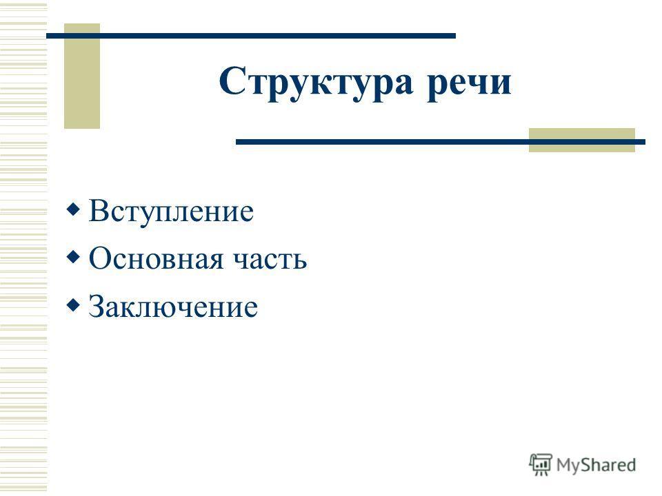 Структура речи Вступление Основная часть Заключение