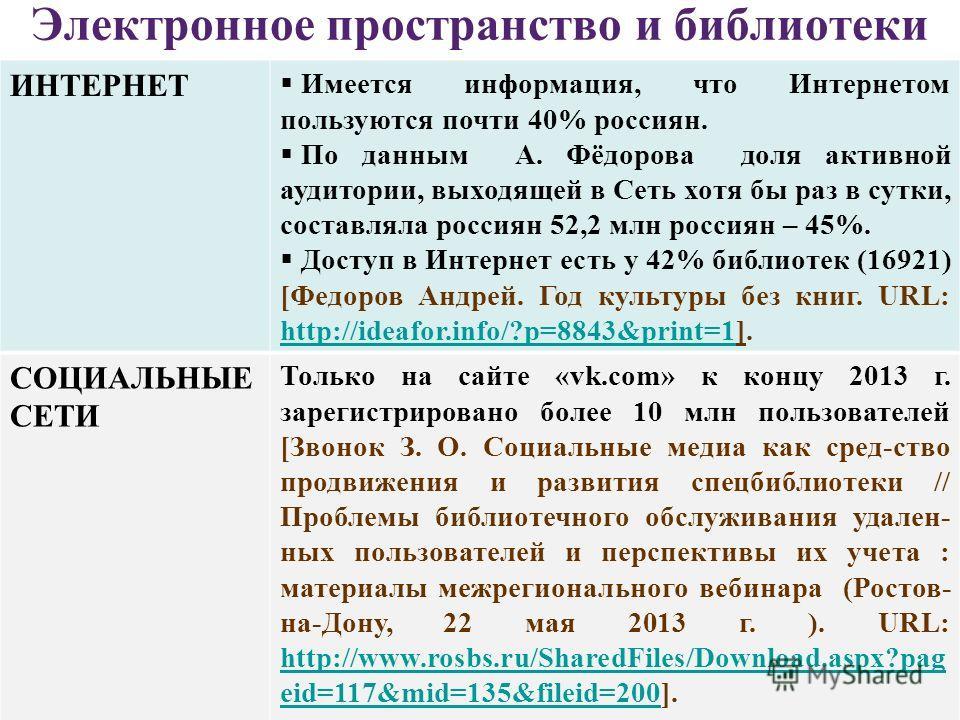 Электронное пространство и библиотеки ИНТЕРНЕТ Имеется информация, что Интернетом пользуются почти 40% россиян. По данным А. Фёдорова доля активной аудитории, выходящей в Сеть хотя бы раз в сутки, составляла россиян 52,2 млн россиян – 45%. Доступ в И