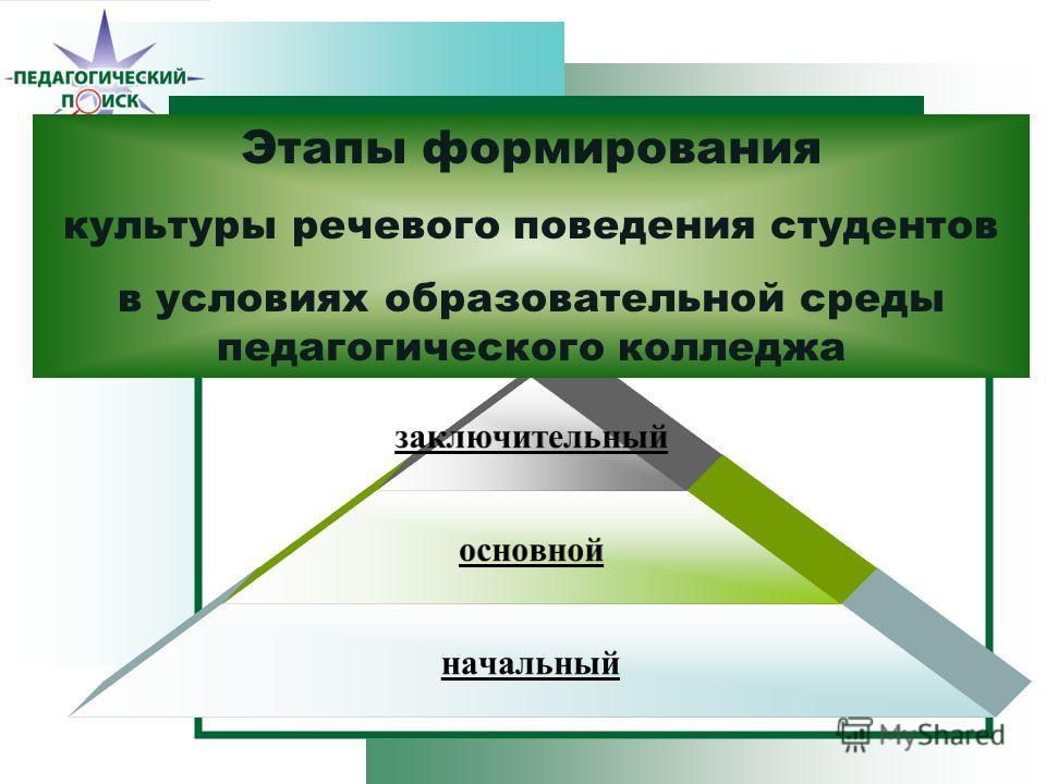 заключительный основной начальный Этапы формирования культуры речевого поведения студентов в условиях образовательной среды педагогического колледжа