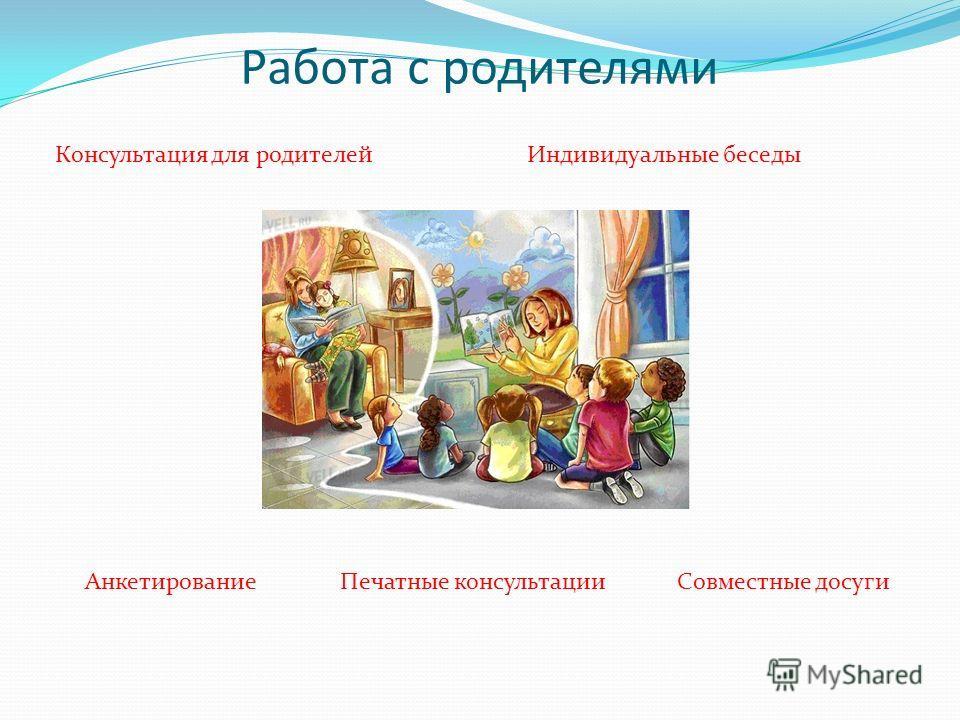 Работа с родителями Консультация для родителей Индивидуальные беседы Анкетирование Печатные консультации Совместные досуги