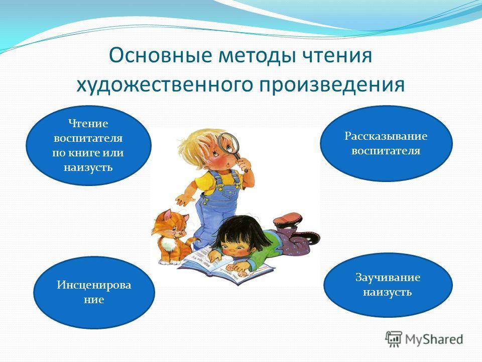 Основные методы чтения художественного произведения Чтение воспитателя по книге или наизусть Рассказывание воспитателя Инсценирование Заучивание наизусть