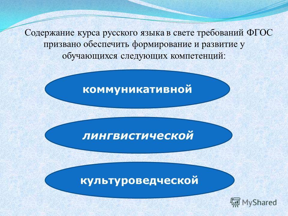 Содержание курса русского языка в свете требований ФГОС призвано обеспечить формирование и развитие у обучающихся следующих компетенций: коммуникативной лингвистической культуроведческой