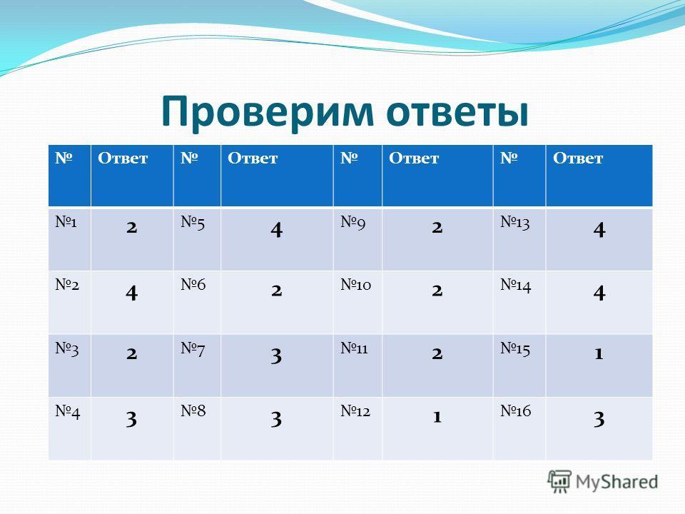 Проверим ответы Ответ Ответ Ответ Ответ 1 2 5 4 9 2 13 4 2 4 6 2 10 2 14 4 3 2 7 3 11 2 15 1 4 3 8 3 12 1 16 3