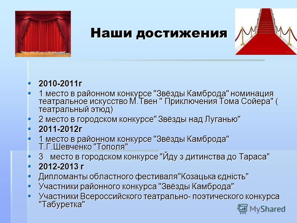 Наши достижения Наши достижения 2010-2011г 2010-2011г 1 место в районном конкурсе