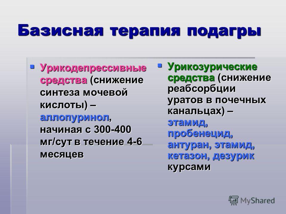 кислоты) – аллопуринол,
