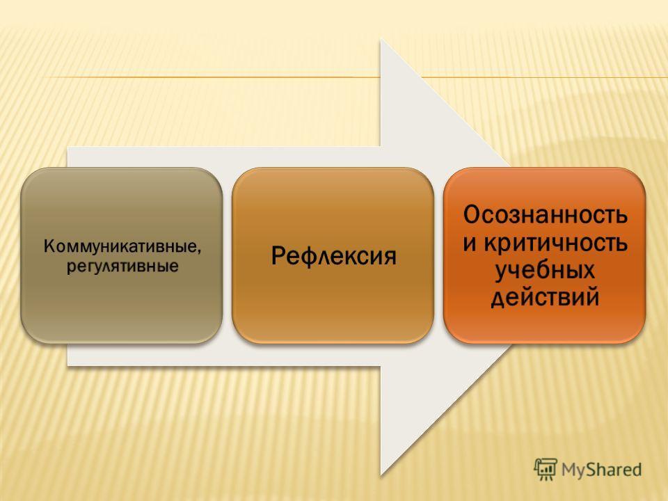 Коммуникативные, регулятивные Рефлексия Осознанность и критичность учебных действий
