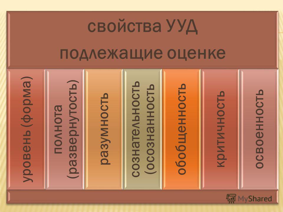 свойства УУД подлежащие оценке уровень (форма) полнота (развернутость) разумность сознательность (осознанность обобщенность критичность освоенность