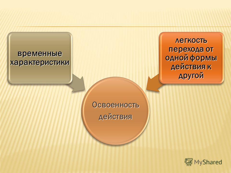 Освоенностьдействия временные характеристики легкость перехода от одной формы действия к другой