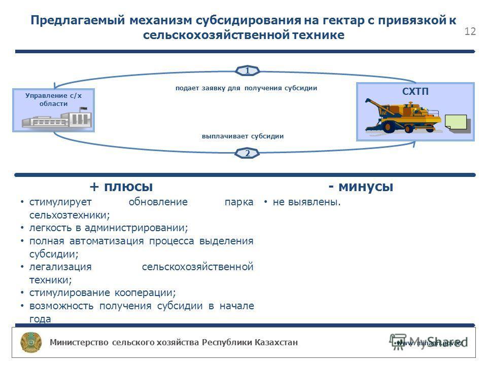 Министерство сельского хозяйства Республики Казахстан www. minagri.gov.kz 12 Предлагаемый механизм субсидирования на гектар с привязкой к сельскохозяйственной технике + плюсы - минусы стимулирует обновление парка сельхозтехники; легкость в администри