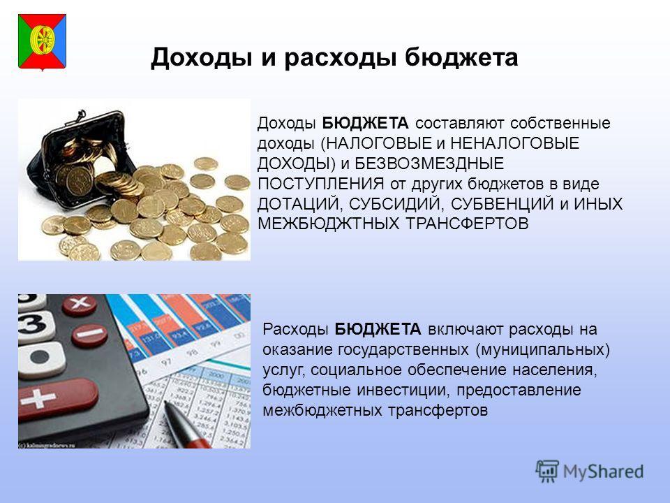 Расходы БЮДЖЕТА включают расходы на оказание государственных (муниципальных) услуг, социальное обеспечение населения, бюджетные инвестиции, предоставление межбюджетных трансфертов Доходы БЮДЖЕТА составляют собственные доходы (НАЛОГОВЫЕ и НЕНАЛОГОВЫЕ
