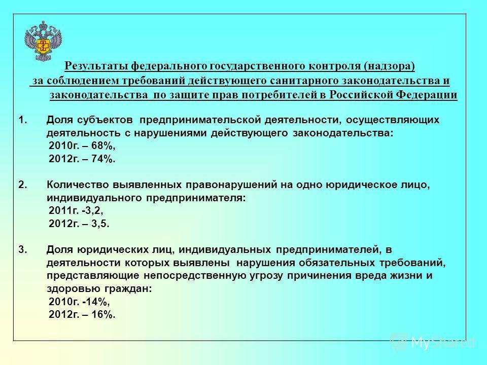 Результаты федерального государственного контроля (надзора) за соблюдением требований действующего санитарного законодательства и законодательства по защите прав потребителей в Российской Федерации 1. Доля субъектов предпринимательской деятельности,