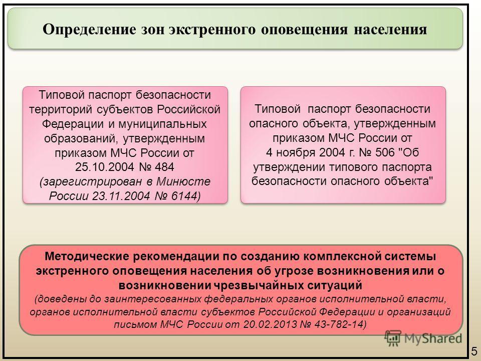 5 Определение зон экстренного оповещения населения Типовой паспорт безопасности территорий субъектов Российской Федерации и муниципальных образований, утвержденным приказом МЧС России от 25.10.2004 484 (зарегистрирован в Минюсте России 23.11.2004 614