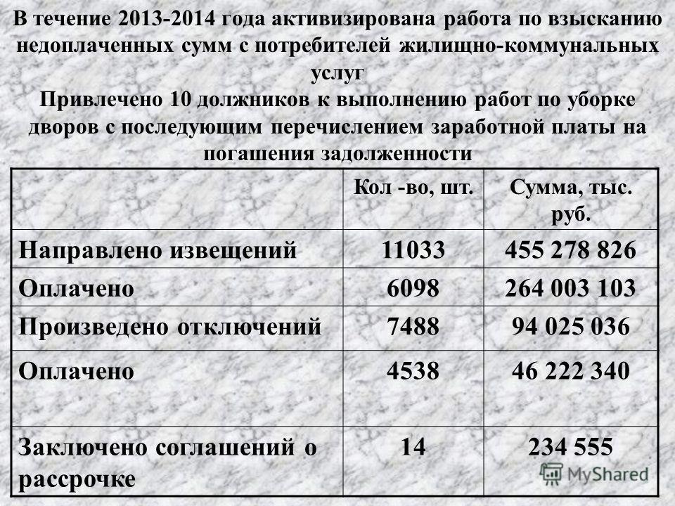В течение 2013-2014 года активизирована работа по взысканию недоплаченных сумм с потребителей жилищно-коммунальных услуг Привлечено 10 должников к выполнению работ по уборке дворов с последующим перечислением заработной платы на погашения задолженнос