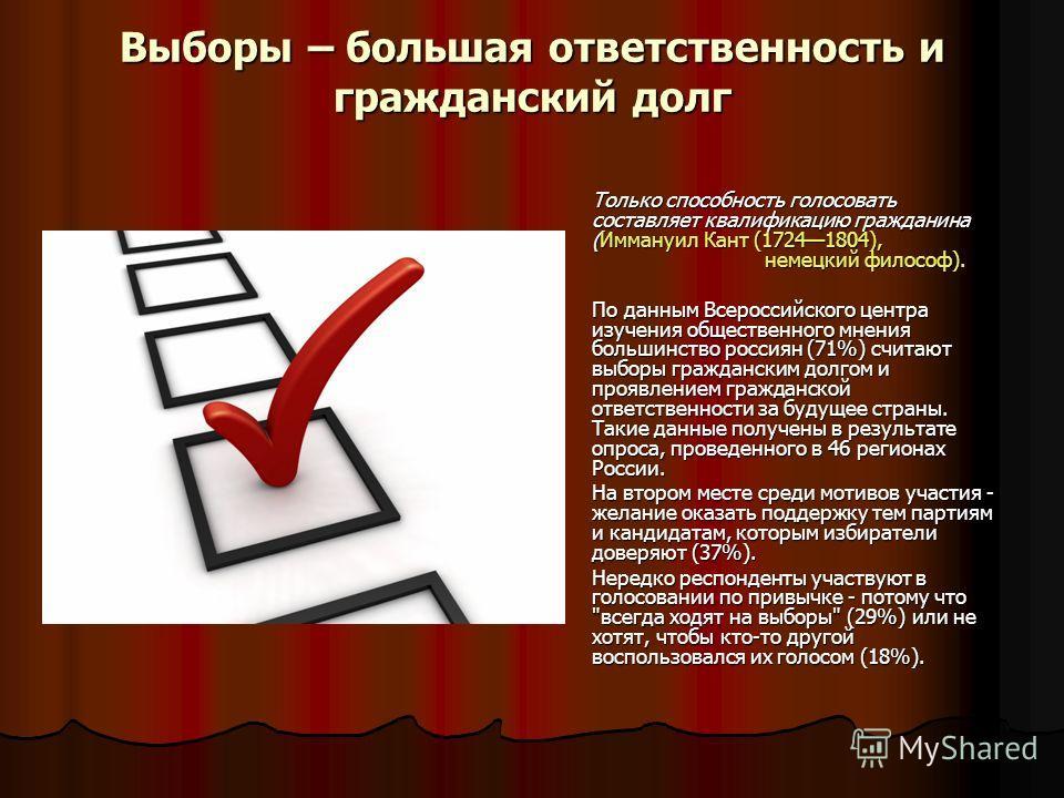 Выборы – большая ответственность и гражданский долг Только способность голосовать составляет квалификацию гражданина (Иммануил Кант (17241804), немецкий философ). По данным Всероссийского центра изучения общественного мнения большинство россиян (71%)